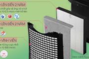 Máy hút ẩm có màng lọc không khí giá bao nhiêu?