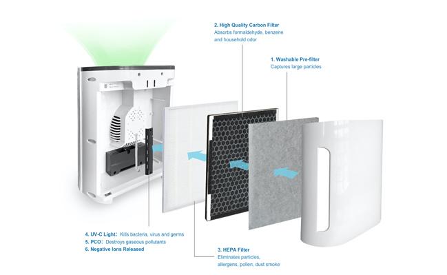 hệ thống màng lọc không khí